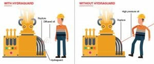 Manufacturer protects miners against, potentially fatal, fluid injection injury - fluid injection injury