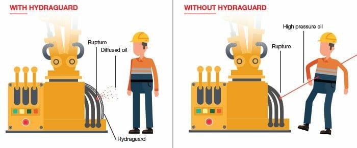 Hydraguard -